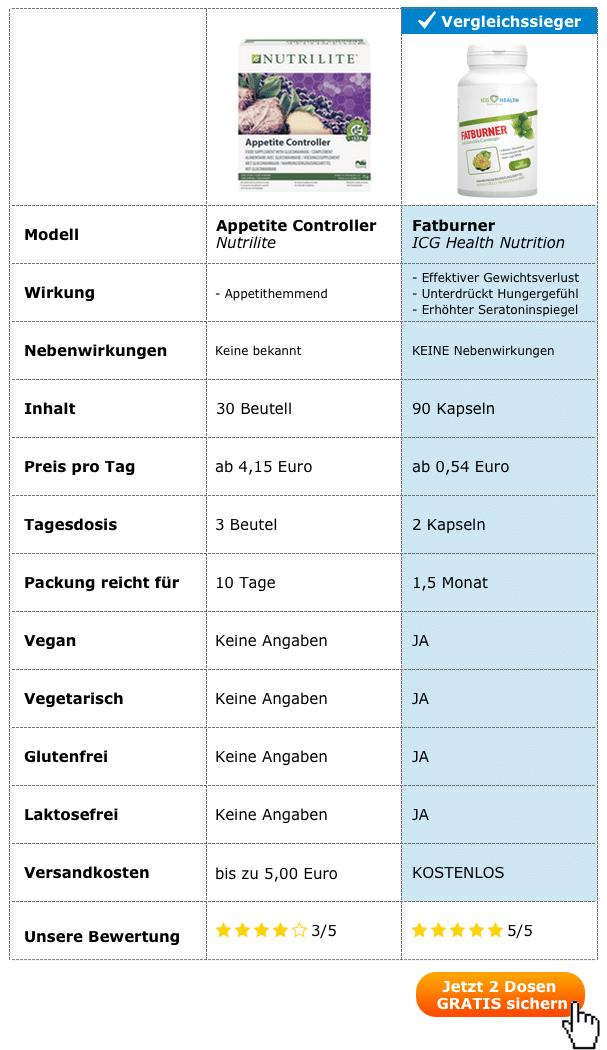 nutrilite bodykey vergleich test appetite