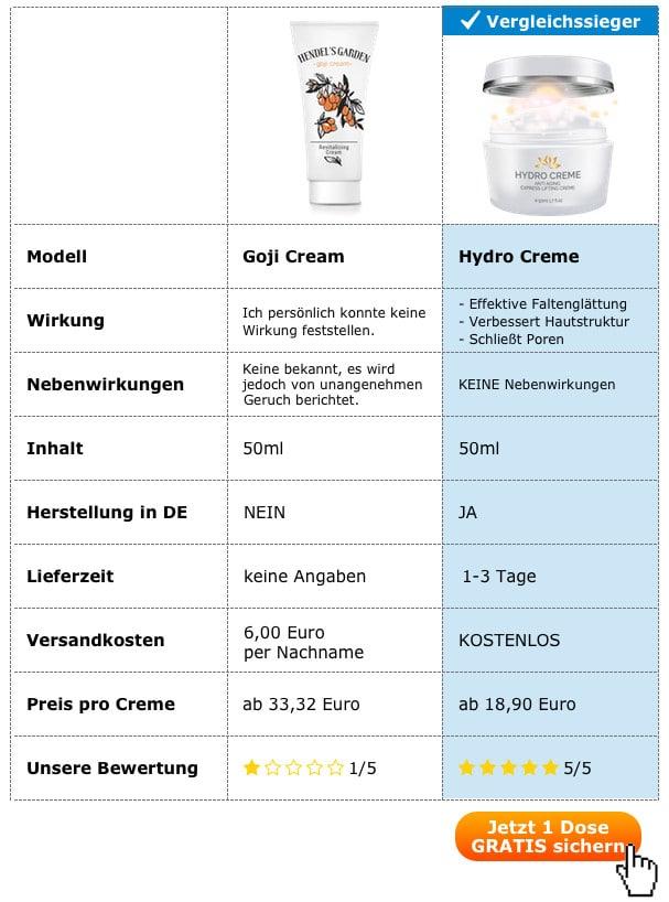 goji cream test vergleich sieger erfahrungen inhaltsstoffe wirkung nebenwirkungen preis