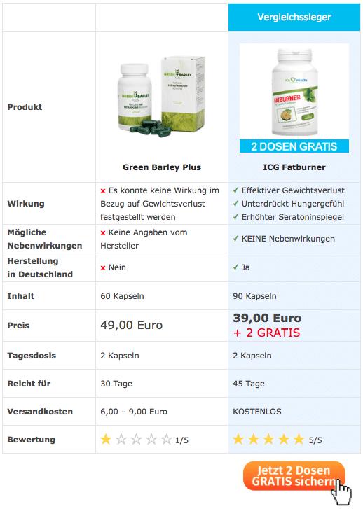 zielony jęczmień es medical