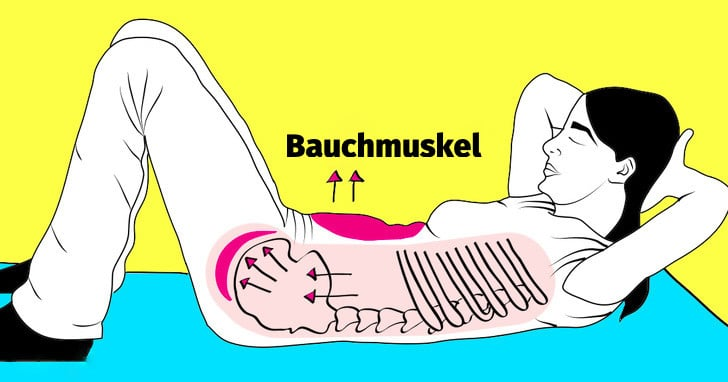 Bauchmuskel Training